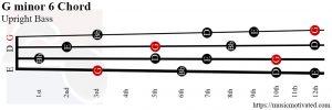 G minor 6 Upright Bass chord