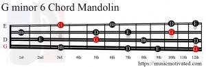 G minor 6 Mandolin chord