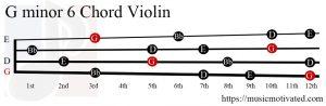 G minor 6 Violin chord