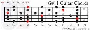 G#11 chord on a guitar