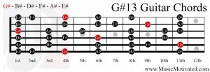 G#13 chord on a guitar