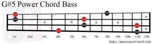 G#5 chord Bass