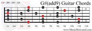 G#(add9) chord on a guitar