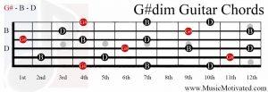 G#° chord on a guitar