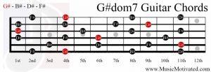 G#dom7 chord on a guitar