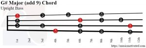 G# Major add 9 Upright Bass chord