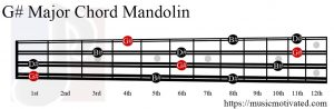 G# Major chord mandolin