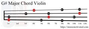 G# Major chord violin