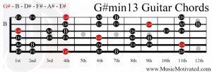 G#min13 chord on a guitar