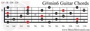 G#min6 chord on a guitar