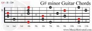 G# minor chord guitar