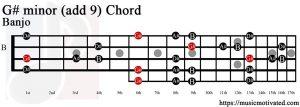 G# minor add 9 Banjo chord