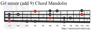 G# minor add 9 Mandolin chord