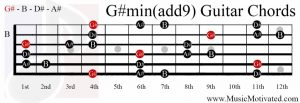 G# minor add 9th chord on a guitar