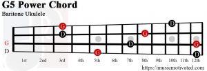 G5 Baritone chord