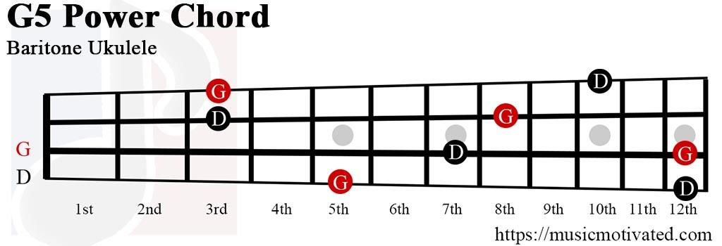 g5 power chord