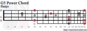 G5 banjo chord