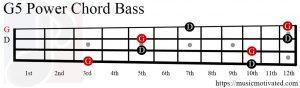 G5 chord Bass