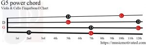 G5 power Viola Cello chord