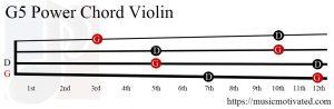 G5 violin chord