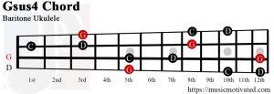Gsus4 Baritone ukulele chord