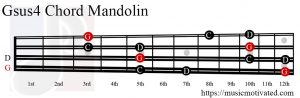 Gsus4 Mandolin chord