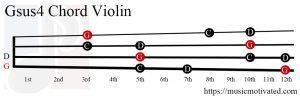 Gsus4 Violin chord