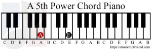 A5 piano chord