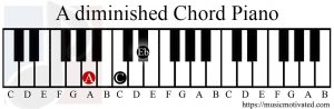 A diminished chord piano