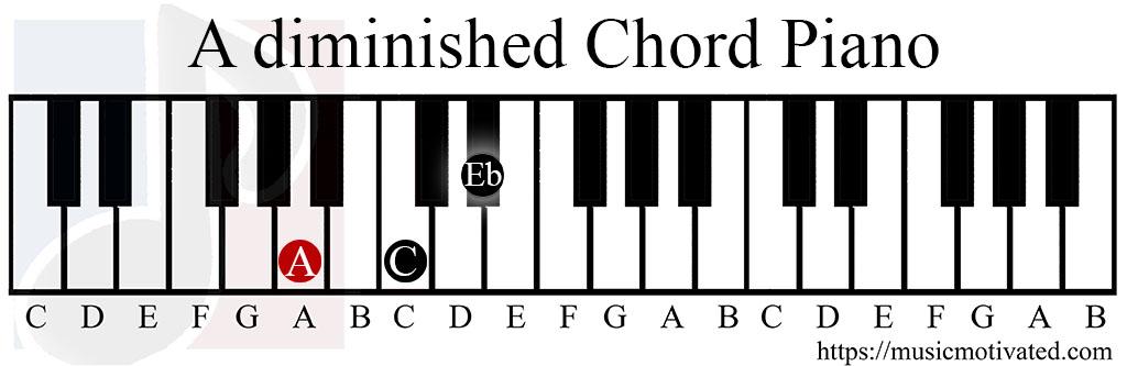 Piano : diminished chords piano Diminished Chords plus Diminished ...