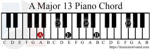 A major 13 chord piano
