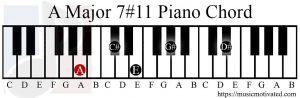 A Major 7#11 piano