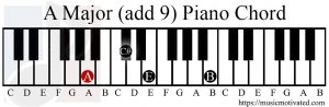 A major add9 piano