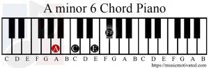 A minor 6 chord piano