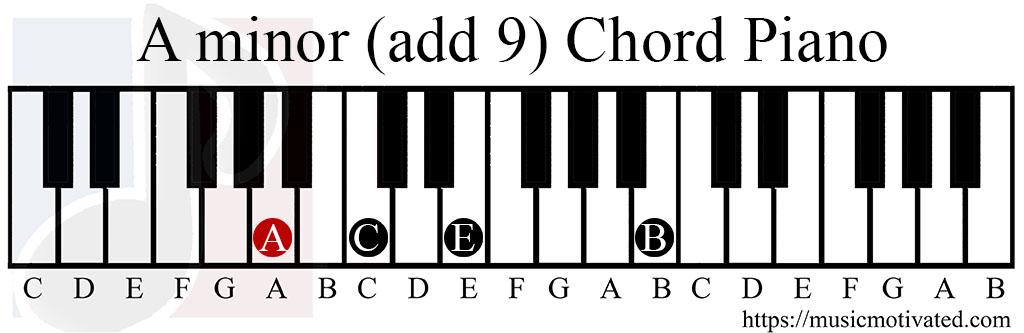 Aminadd9 Chord