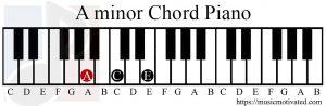 A minor chord piano