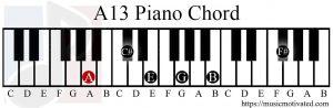 A13 chord piano