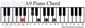 A9 chord piano