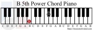 B5 piano chord