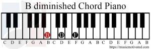 B diminished chord piano
