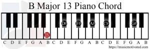 B major 13 chord piano