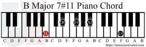 B Major 7#11 piano