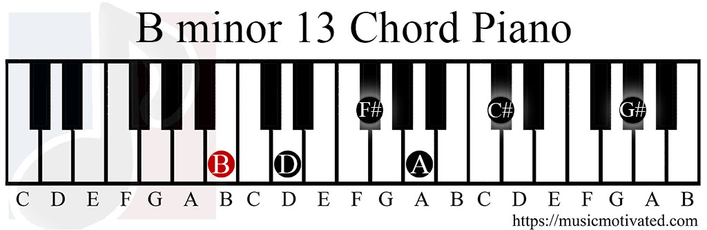 Bmin13 Chord