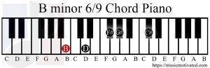 A minor 69 chord piano