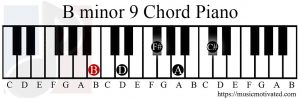 Bm9 chord on a piano