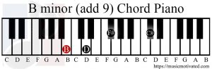B minor (add 9) chord piano