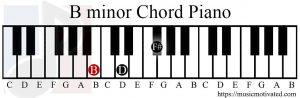 B minor chord piano