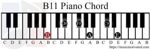 B11 chord piano