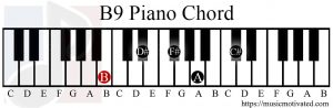 B9 chord piano