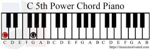 C5 piano chord